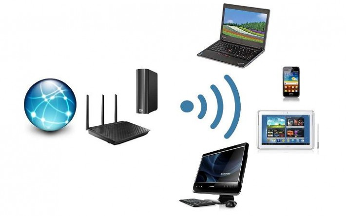 Wireless Devices and Their Scope