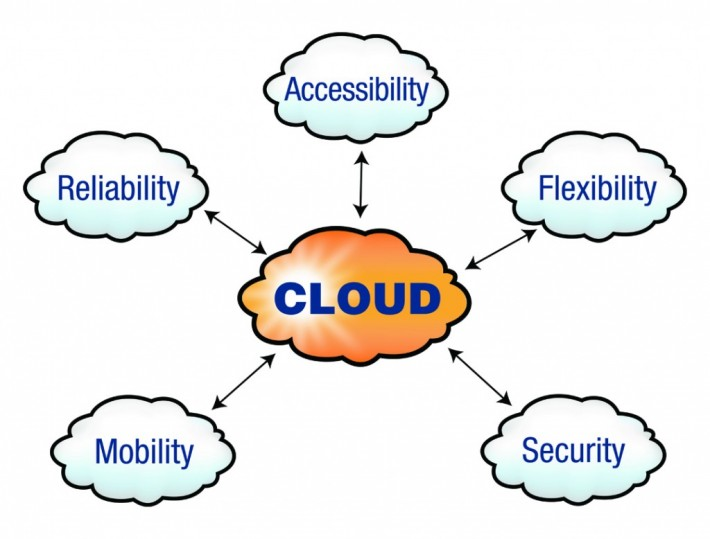 3 Things To Ask A Cloud Services Provider