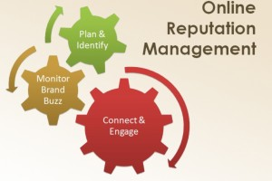 Steps To Plan Out Online Reputation Management