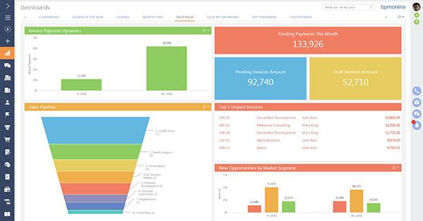 bpmonline-sales-automation-software