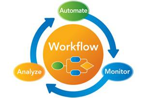 Features Of Workflow Automation That Can Make Strong Market Online